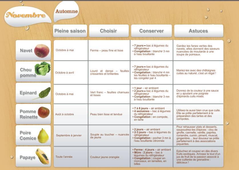 Assez legume - Clopinettes BA81